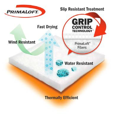 PrimaLoft® with GRIP CONTROL Technology - Bild: Primaloft
